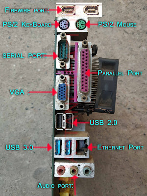 cpu back side diagram  front and back panel of computer  cpu back side port name  back side of system unit  back side of system unit description  back view of cpu  front panel of cpu with label  cpu back side connection