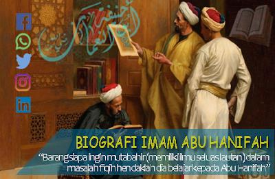 biografi imam abu hanifah lengkap