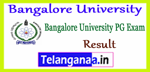 Bangalore University PG Result 2018 2nd 4th Semester MA M.Sc M.Com  Results