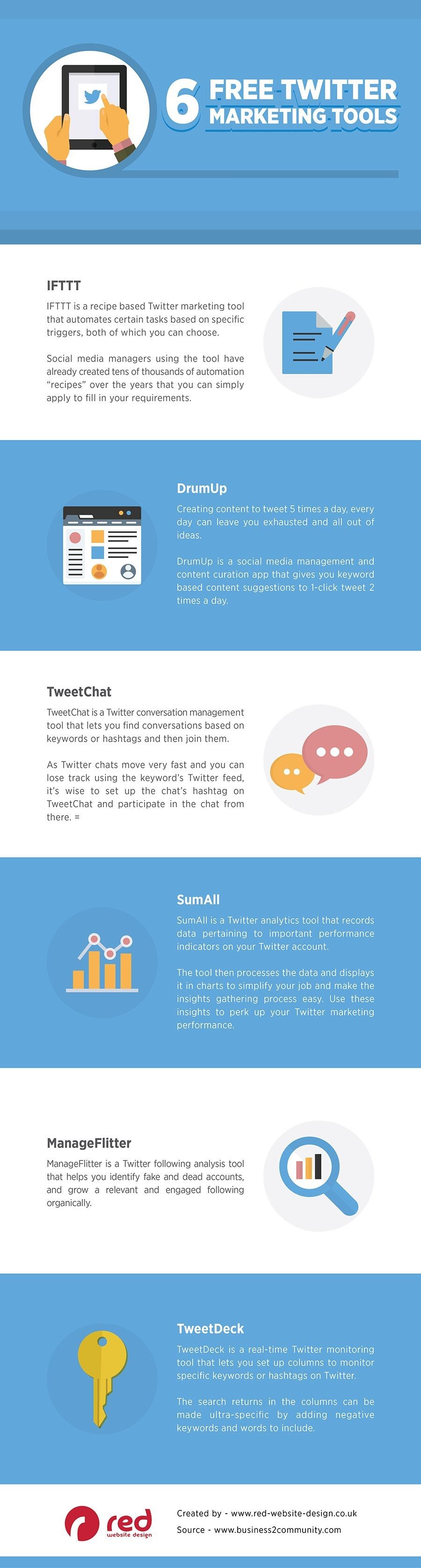 6 Free Twitter Marketing Tools - #Infographic