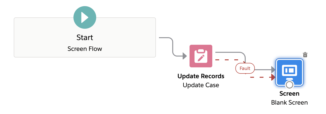 Unread Emails on Cases in Salesforce