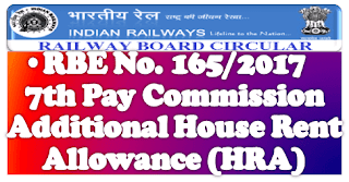 7th-cpc-railway-additional-house-rent-allowance