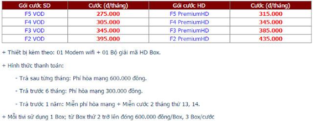 Lắp Đặt Internet FPT Phường Nguyễn Cư Trinh 2