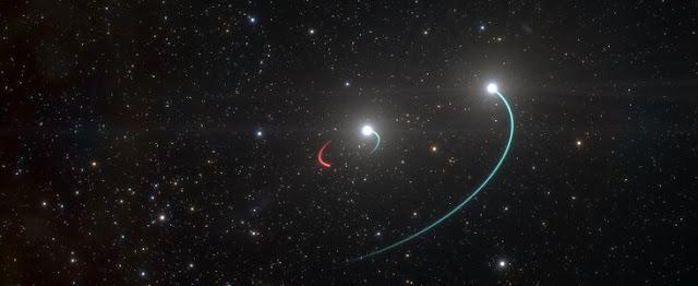 Buraco Negro mais proximo da Terra HR 6819