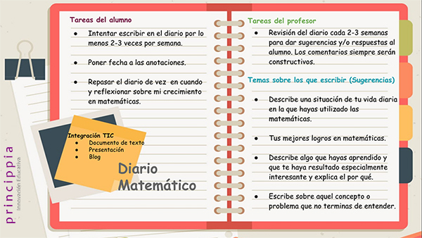 inteligencias multiples matematicas