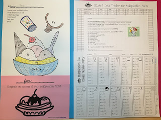 Ice Cream Multiplication Incentive