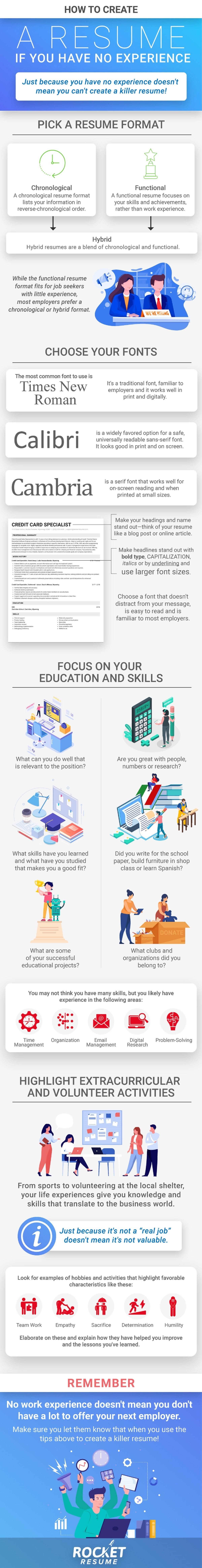 How to Create a Resume with No Experience #infographic