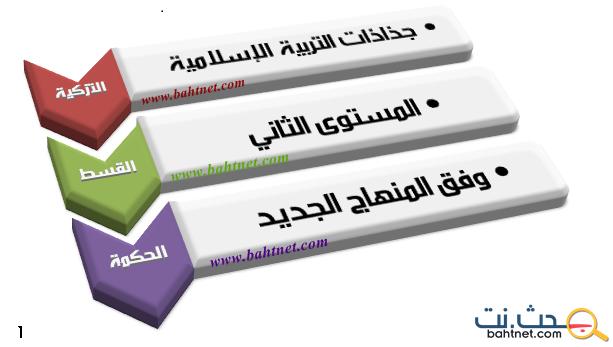 جذاذات التربية الإسلامية للمستوى الأول وفق المنهاج الجديد