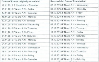 Anna University Exams postponed Details for Nov Dec 2015