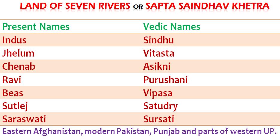 LAND OF SEVEN RIVERS OR SAPTA SAINDHAV KHETRA