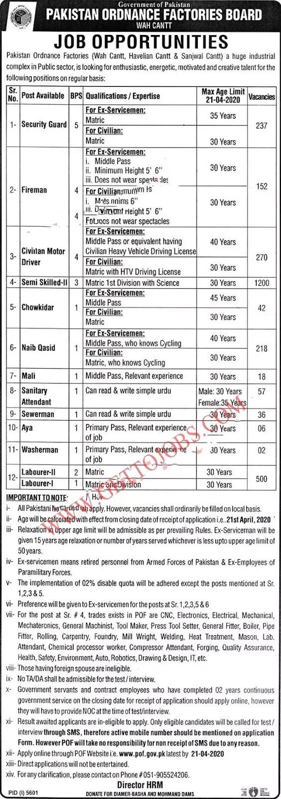 PAKISTAN ORDNANCE FACTORIES (POF) JOBS 2020
