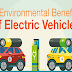 5 Environmental Benefits of Electric Vehicles #infographic
