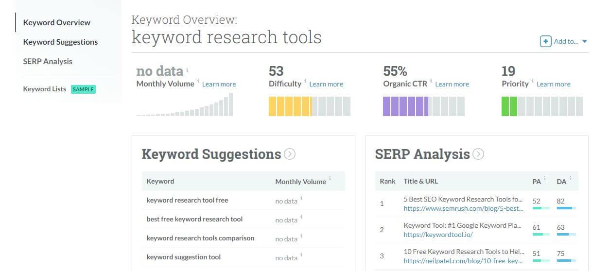 Moz keyword research dashboard