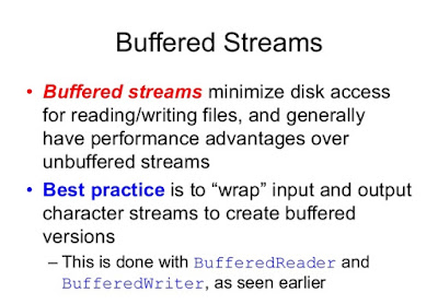 How to write data to File in Java using BufferedWriter