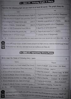 এইচ এস সি ইংরেজি ১ম পত্র সাজেশন ২০২০-সকল বোর্ডের জন্য