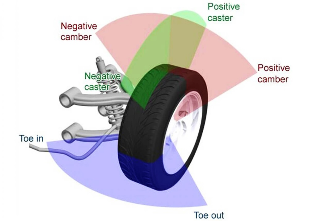 Xe bị đánh lái lệch hướng là dấu hiệu hệ thống treo có vấn đề