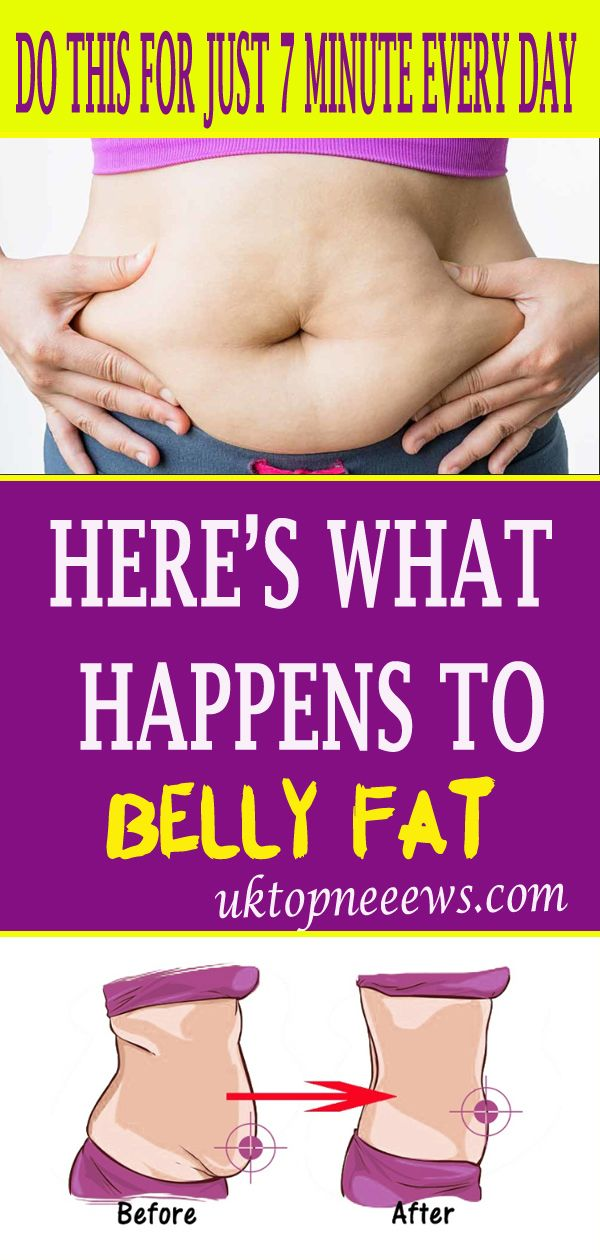 6 Minutes Every Day – Here's What Happens To Belly Fat