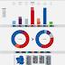 GALICIA (Congreso) · Encuesta Sondaxe: BNG 6,5% (1), EN COMÚN-UP 10,8% (2), MÁS PAÍS-EQUO 10,5% (2), PSdeG-PSOE 26,4% (8), Cs 5,1%, PP 31,3% (10), VOX 4,9%