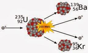 الفيزياء النووية pdf