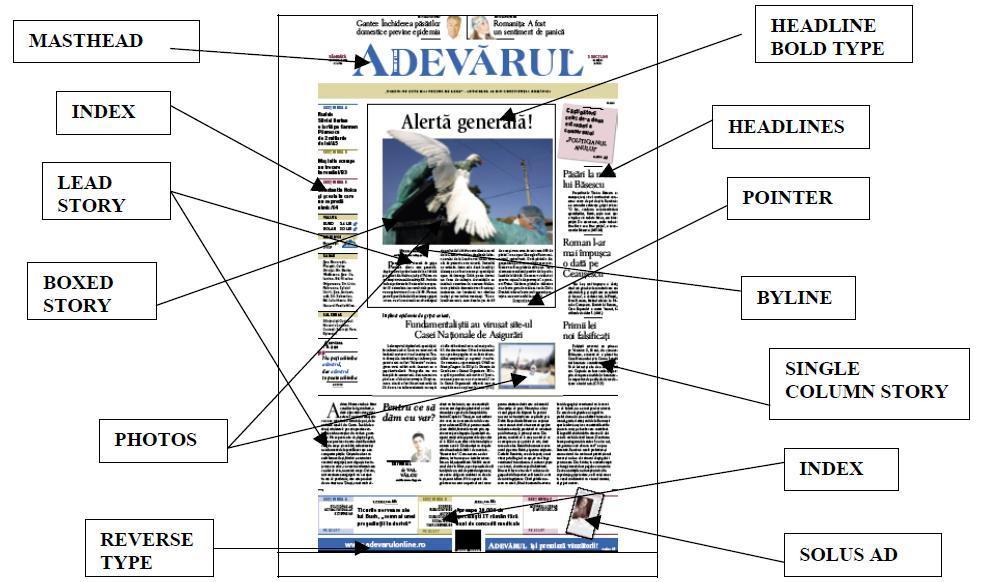Newspapers terminology