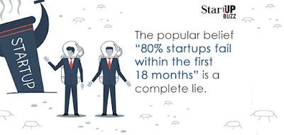Tại sao doanh nghiệp khởi nghiệp thường dễ thất bại?