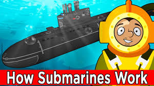 Living Underwater: How Submarines Work?