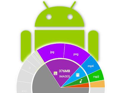 تطبيق Storage Analyzer & Disk Usage مدفوع للأندرويد - تحميل مباشر