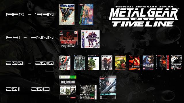 Metal Gear Solid Timeline List Of Love