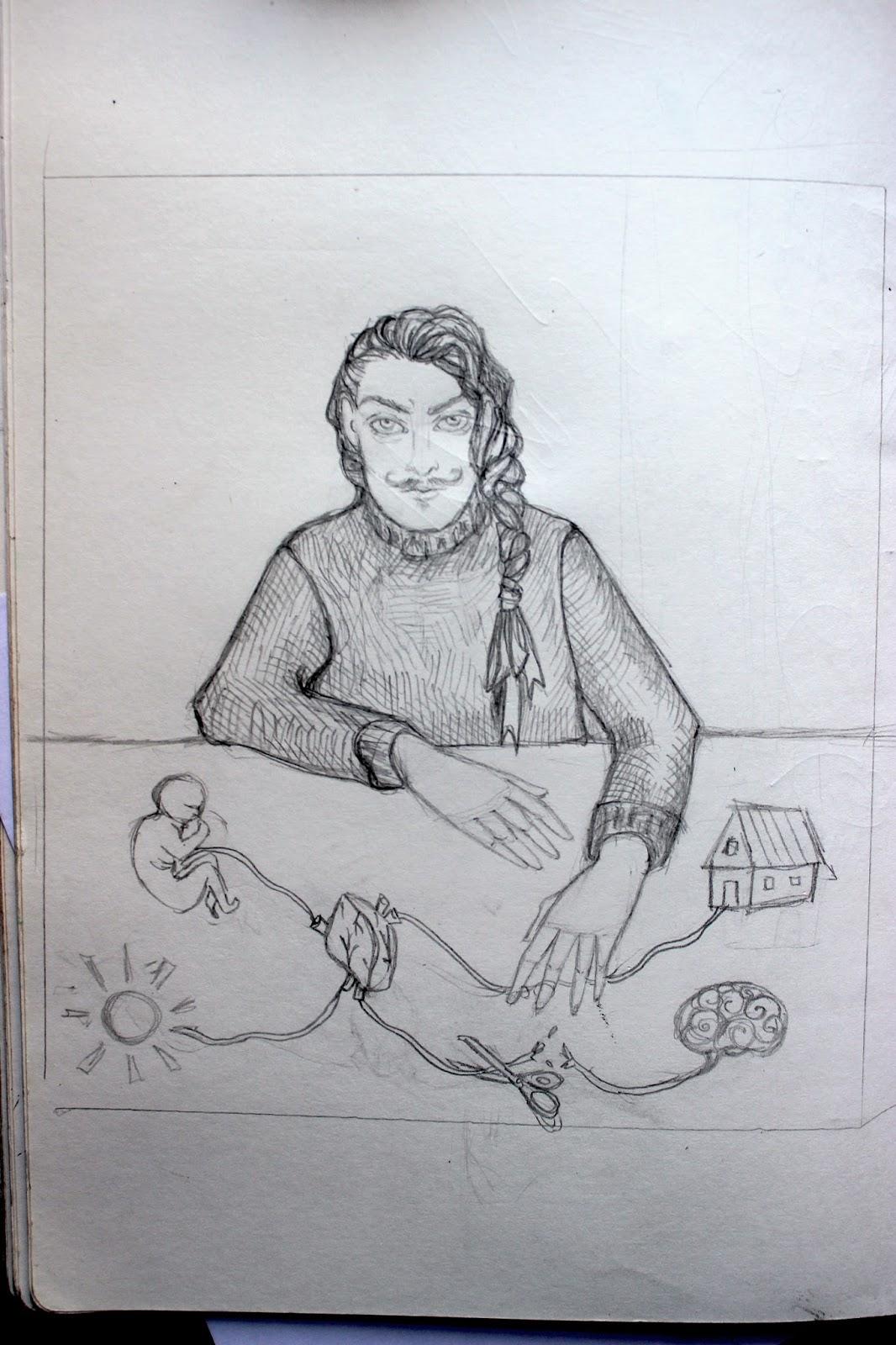 Sketchpad Notebook Sketch Drawing Pencil Portrait Mind Map Moustache