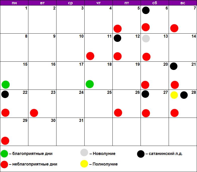 Лунный календарь удаления родинок, бородавок, папиллом март 2021