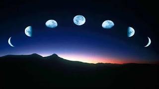 चन्द्रमा घटता, बढ़ता है तथा किसी दिन छिप भी जाता है, ऐसा क्यों?