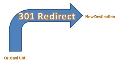 backlink redirect 301