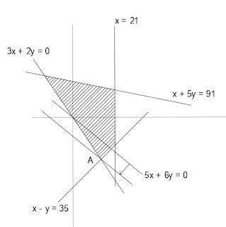 2018 DSE Math MC Q34