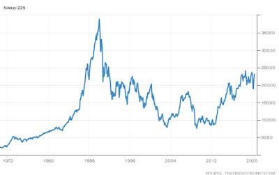 nikkei-chart