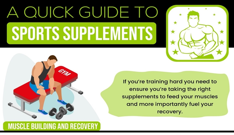 A Quick Guide To Sports Supplements #Infographic