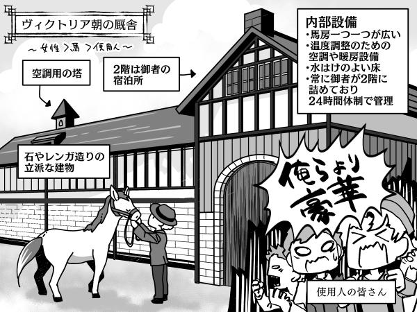 1コマ漫画】使用人の部屋よりも豪華! ヴィクトリア朝の厩舎 ...