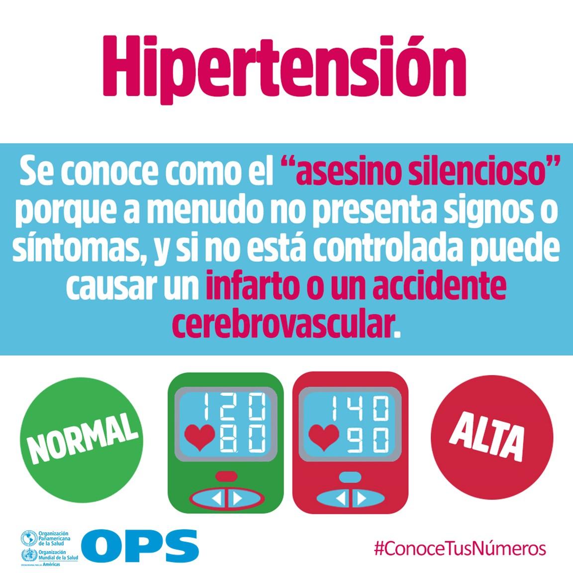Pautas esc hipertensión pdf