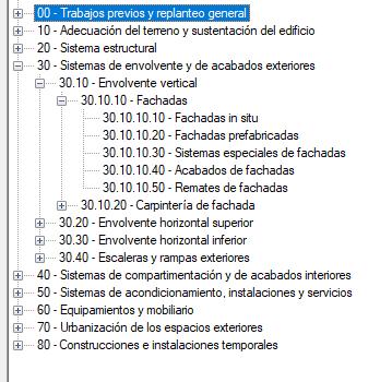 Ejemplo de estructura jerárquica del sistema de clasificación guBIMclass dentro de Revit. Fuente: Elaboración propia