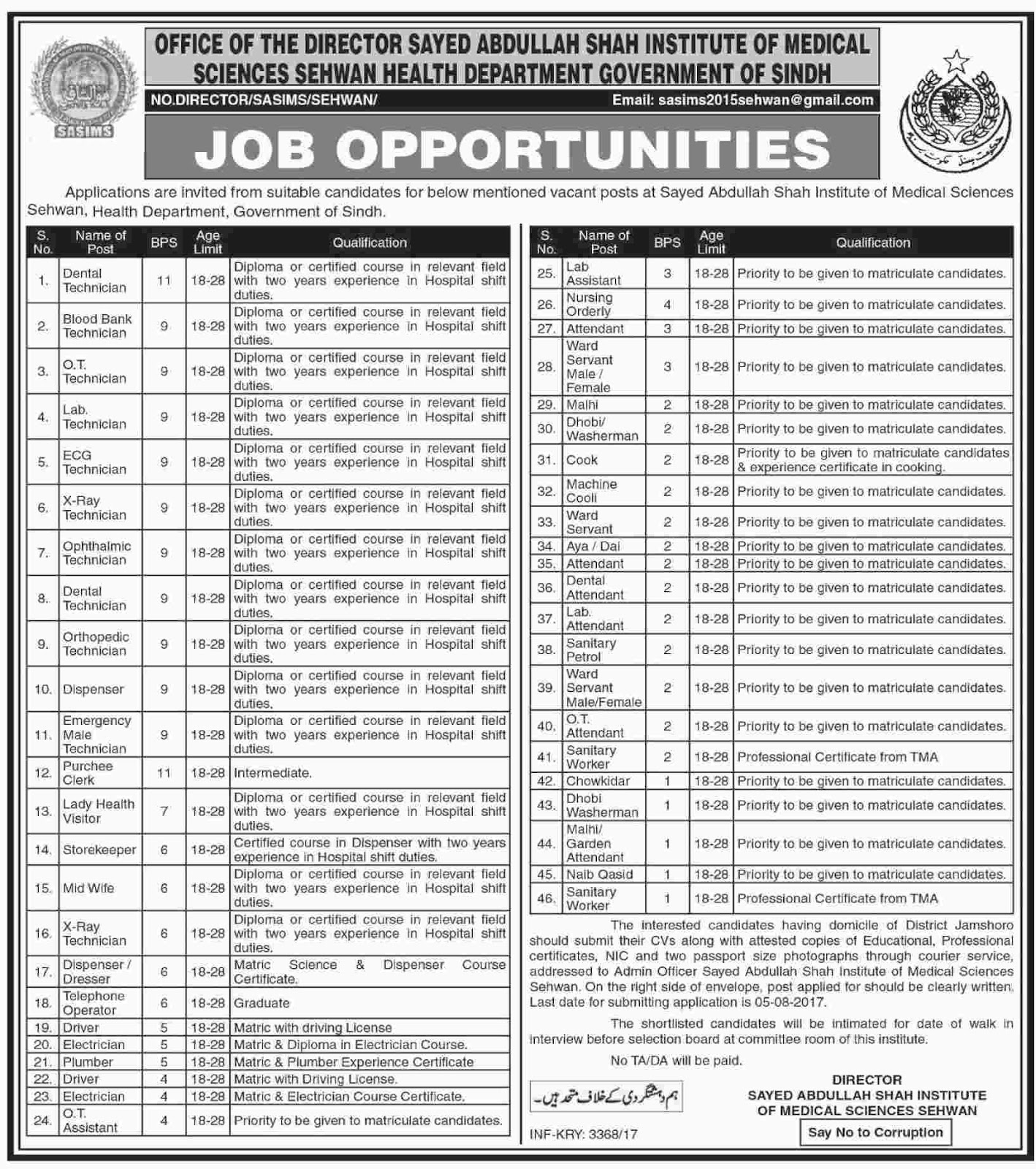 Govt of Sindh Jobs in Health Department  July 2017