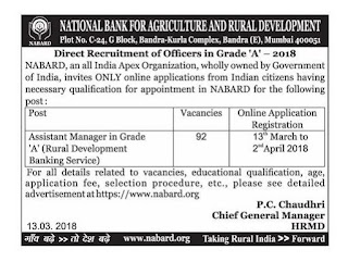 NABARD Notification: Direct Recruitment Of Officers Grade-A