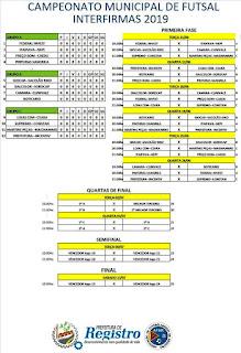 Campeonato Municipal de Futsal Interfimas começa nesta terça dia 11