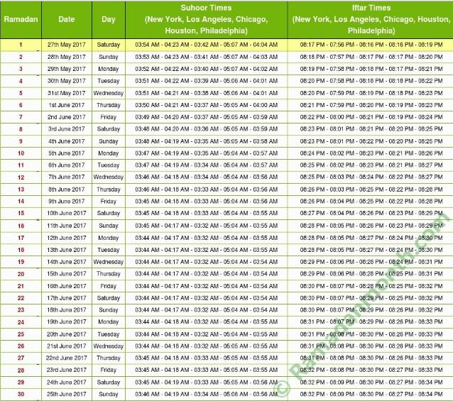 Ramadan USA Fasting Timetable 2017