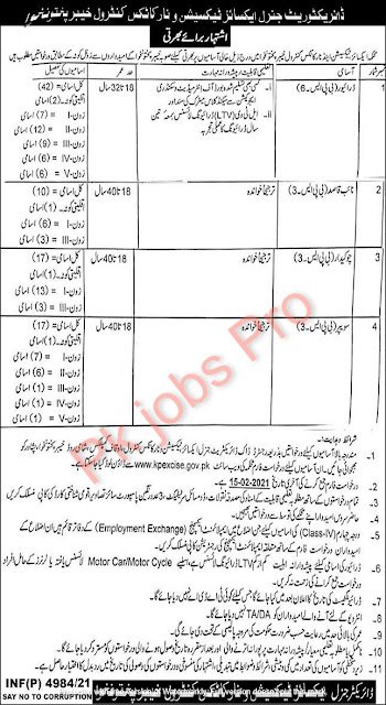 Ministry of narcotics jobs 2021
