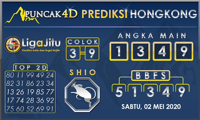 PREDIKSI TOGEL HONGKONG PUNCAK4D 02 MEI 2020