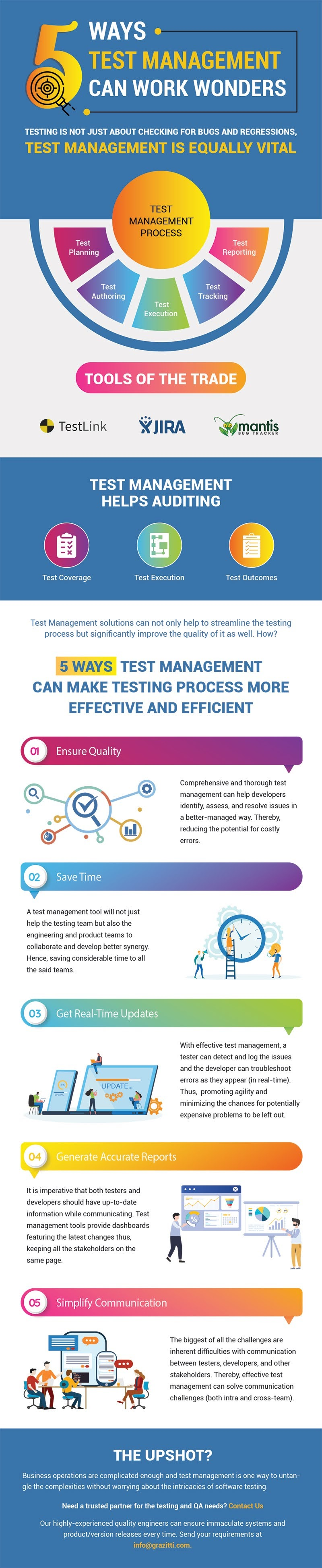 5-ways-test-management-can-work-wonders-infographic