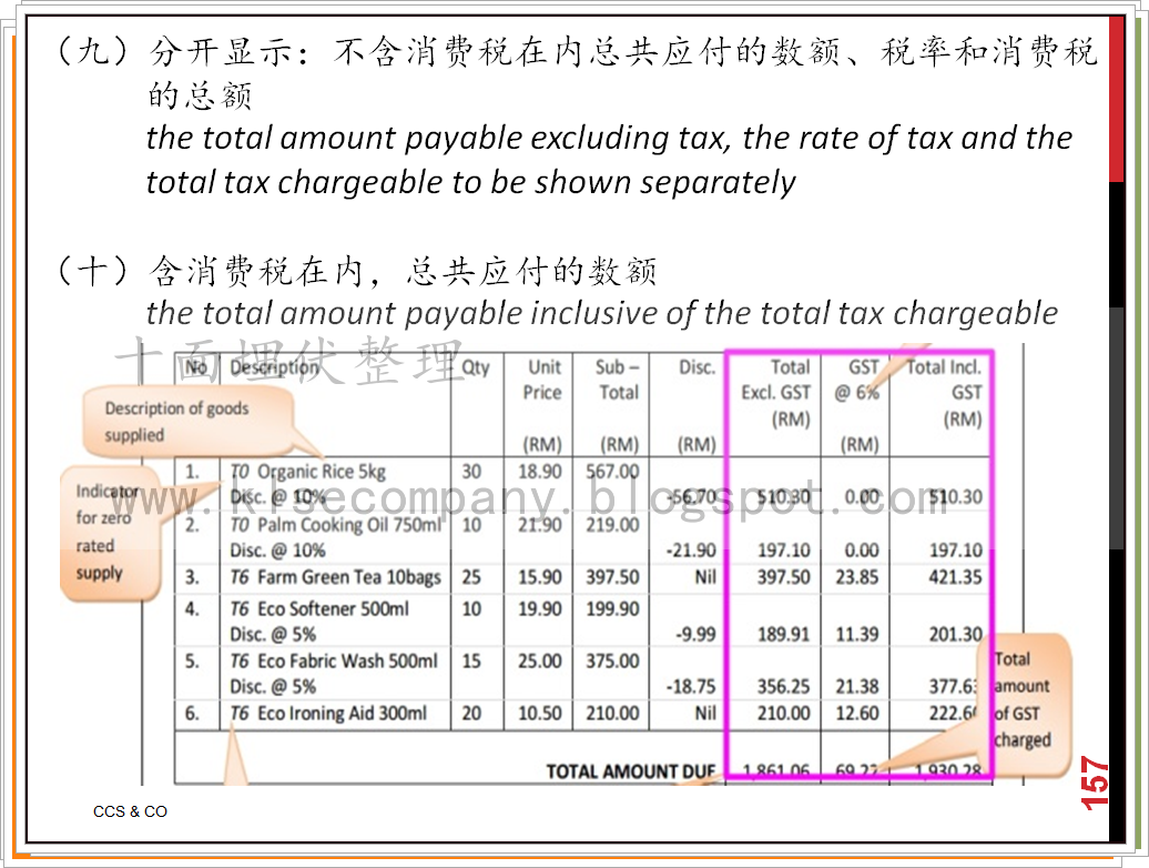 Gst Tax Invoice Template ascent accountants tax invoices or – Tax Invoices