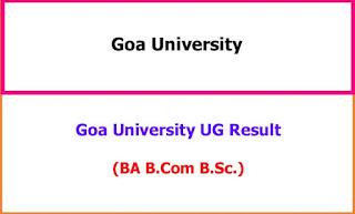 Goa University Degree Exam Result 2021