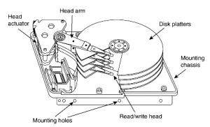 Hard disk drive definition - LAPTOP,DESKTOP,LCD,LED,TV ...