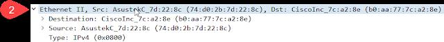 Wireshark طبقة اثنين