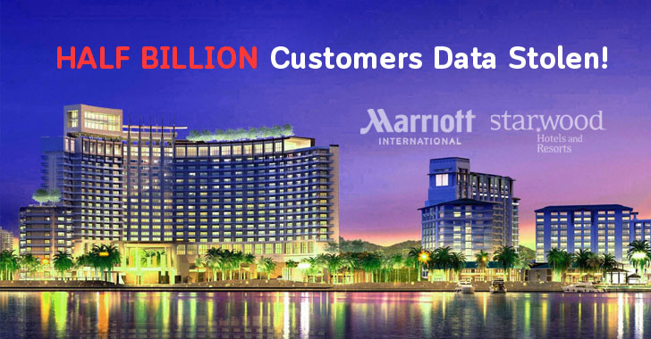 Marriott International Starwood Hotel Data Breach